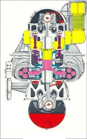 двигатель фирмы Юнкерс,